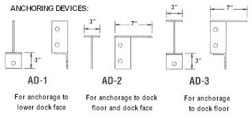 Anchoring Devices